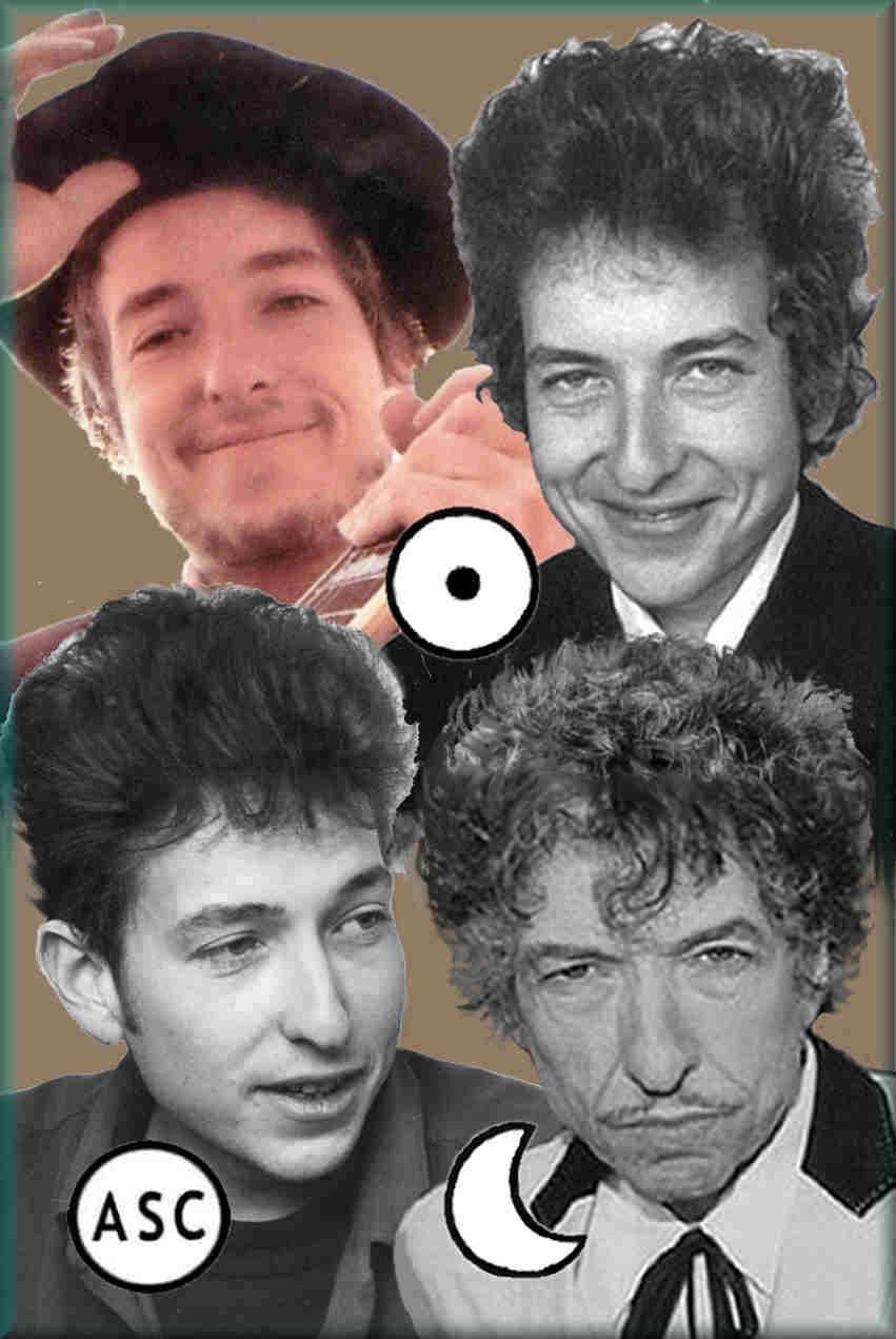 personality test, Bob Dylan